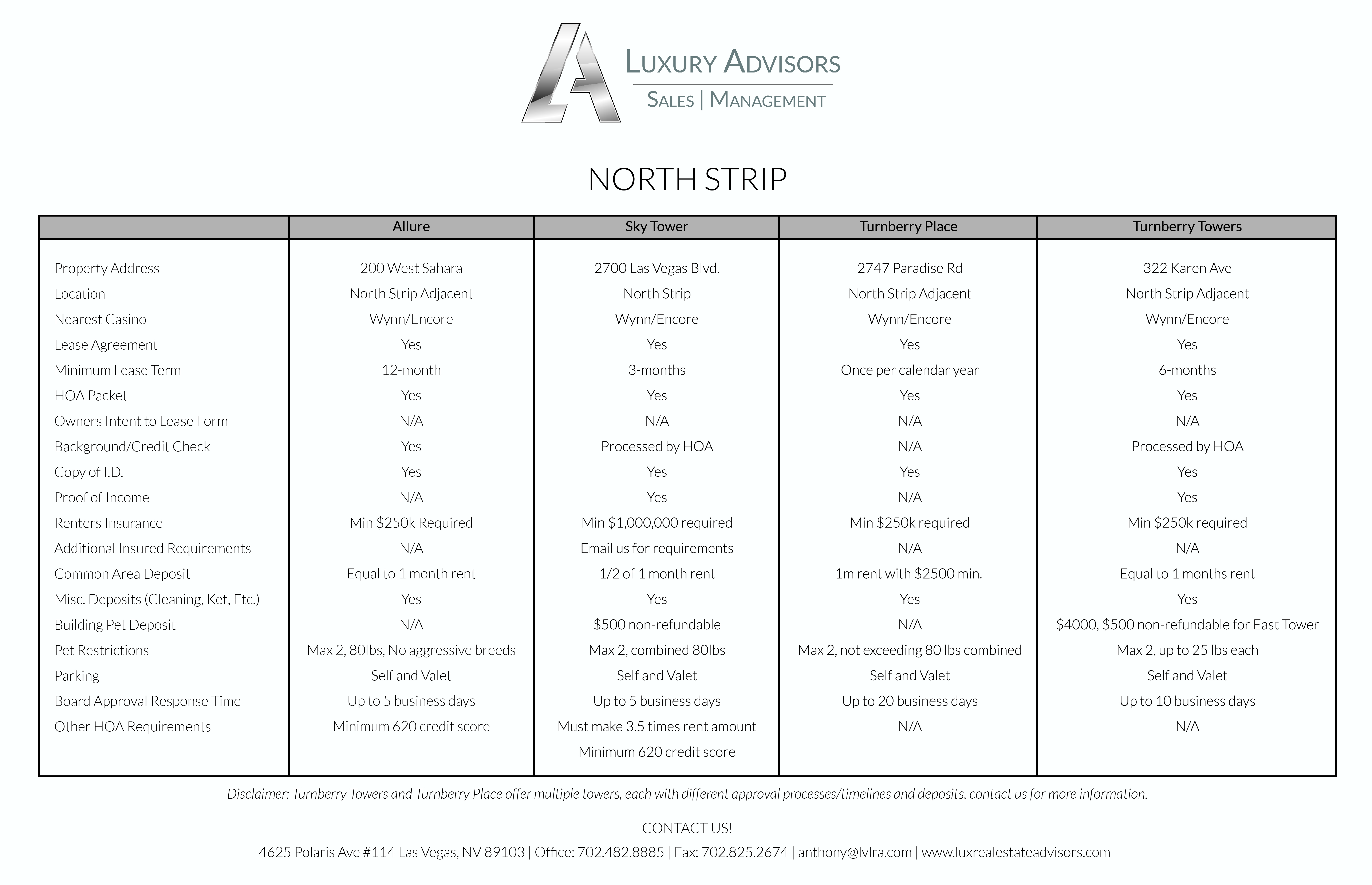 North Strip Rental Requirements