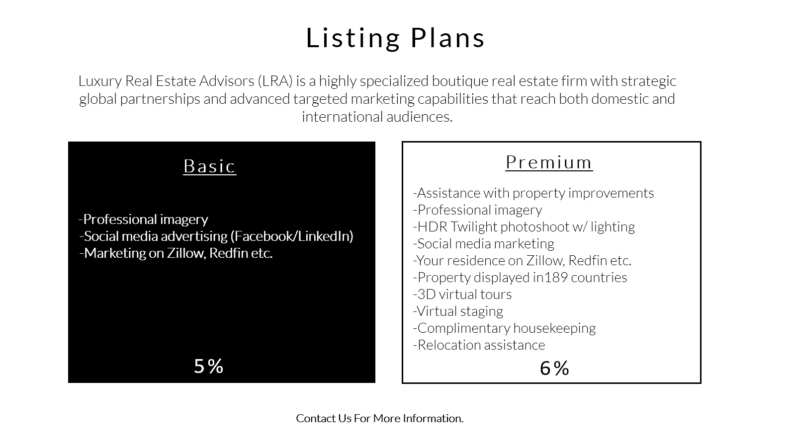 Luxury Real Estate Advisors Listing Plans
