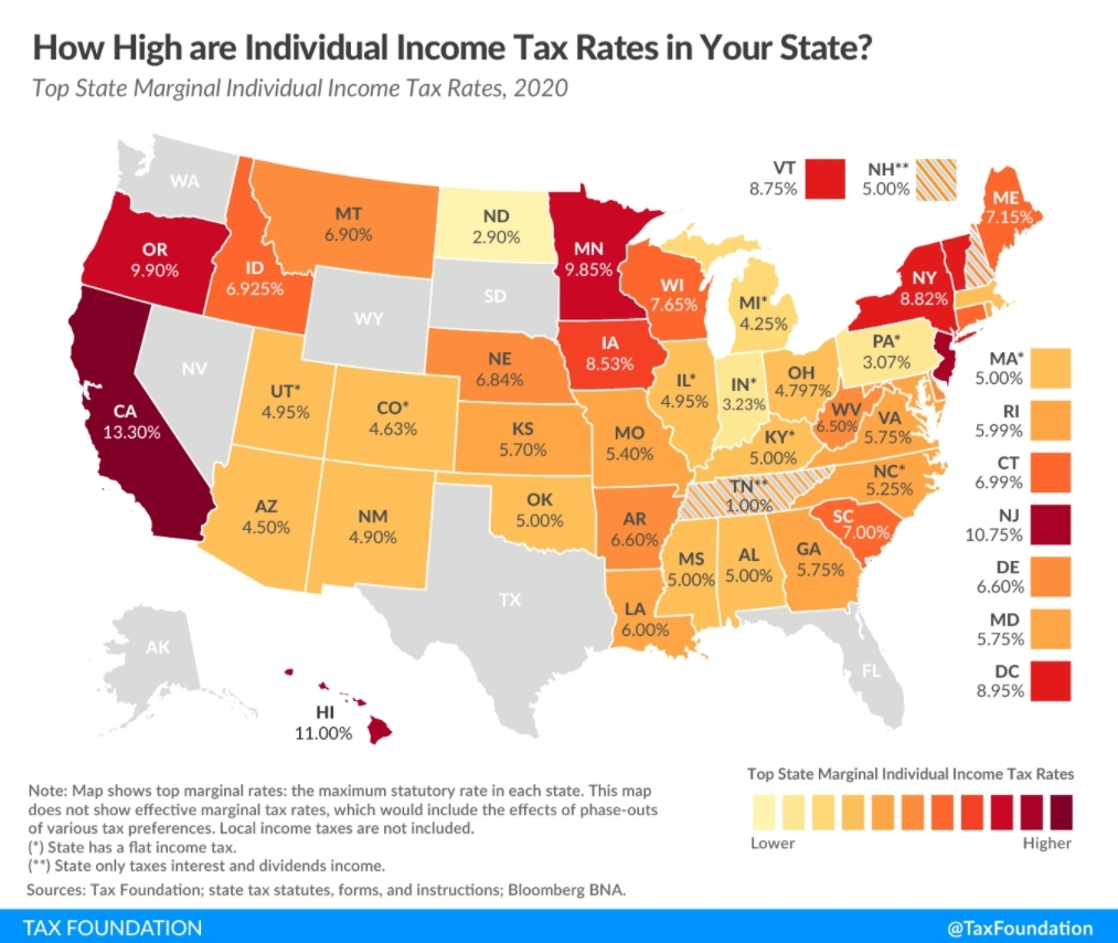 Individual Income And Payroll Taxes
